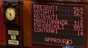 La Camera approva il taglio dei parlamentari